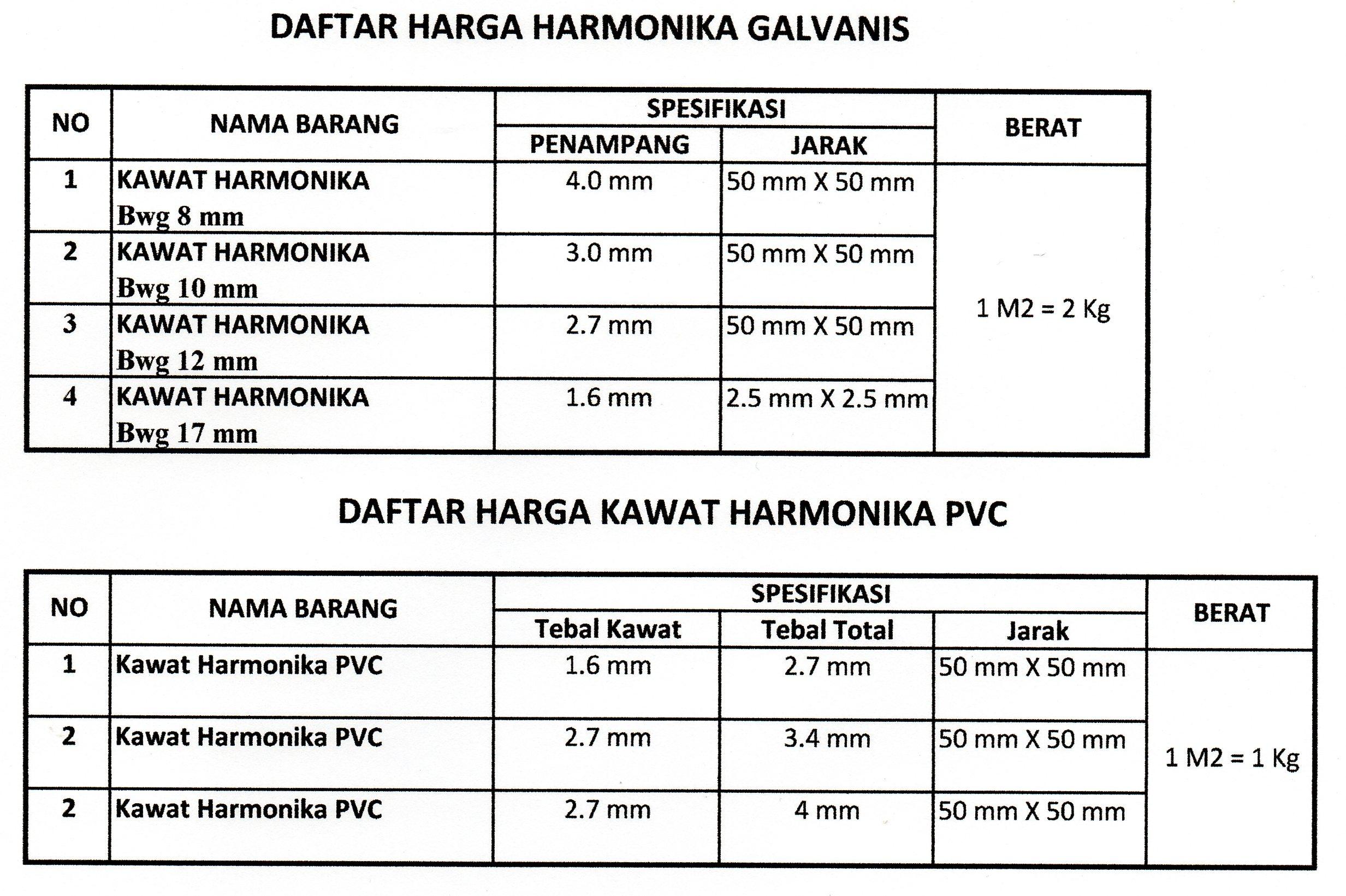 Kawat Harmonika Galvanis Dan PVC